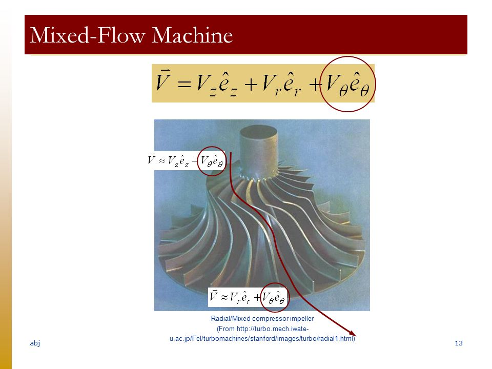 Mixed Flow Compressor : Lecture c angular momentum and turbomachines ppt