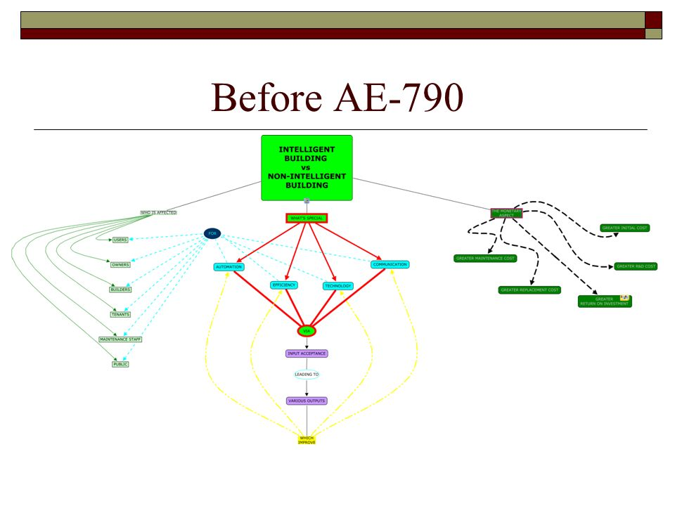 Before AE-790
