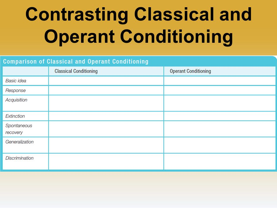 classical and operant conditioning at home Full-text paper (pdf): classical conditioning and operant conditioning  in  games for health, a focus on biofeedback video games as treatment for ad/ hd.