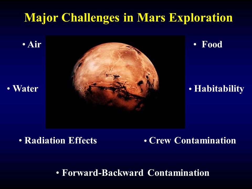 Major Challenges in Mars Exploration