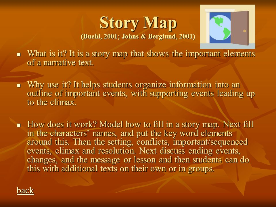 Story Map (Buehl, 2001; Johns & Berglund, 2001)