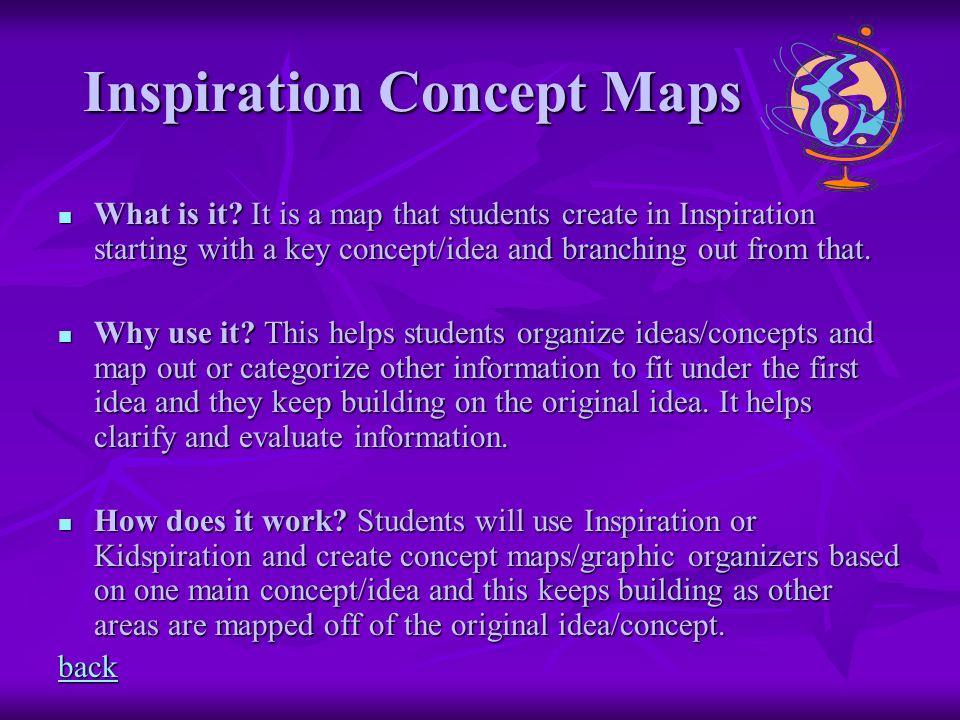 Inspiration Concept Maps