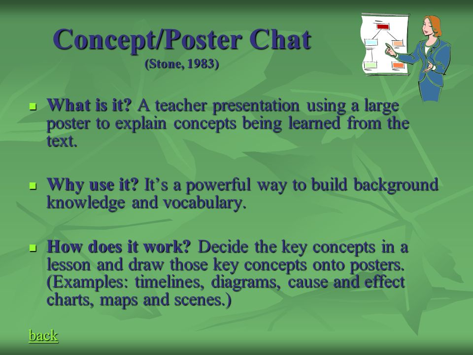 Concept/Poster Chat (Stone, 1983)