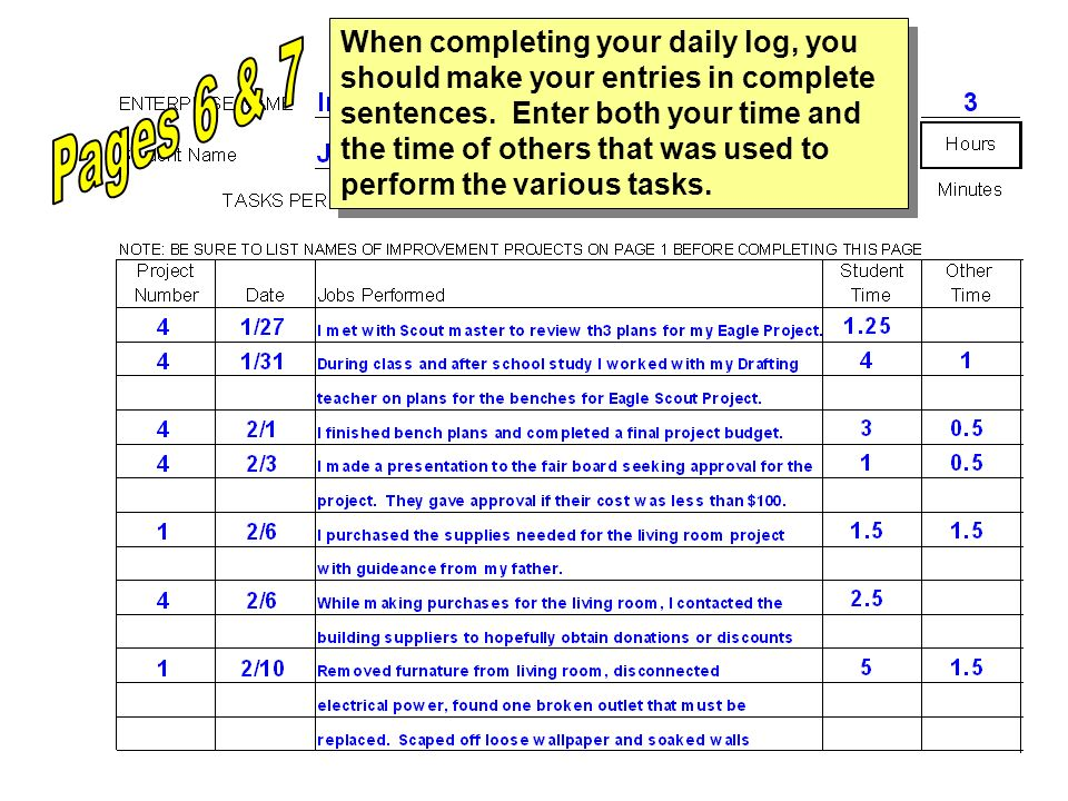 When completing your daily log, you should make your entries in complete sentences. Enter both your time and the time of others that was used to perform the various tasks.