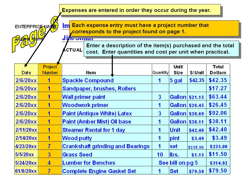 Page 8 Expenses are entered in order they occur during the year.