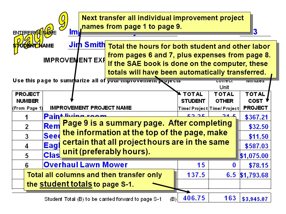 Page 9 Next transfer all individual improvement project names from page 1 to page 9.