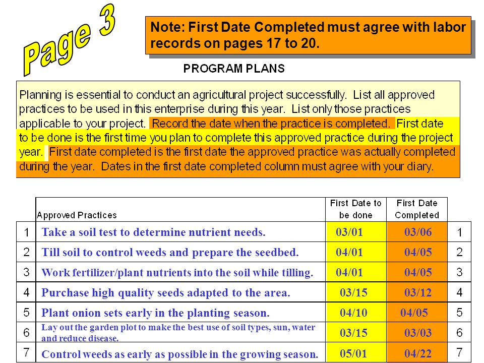 Page 3 Note: First Date Completed must agree with labor records on pages 17 to 20. Take a soil test to determine nutrient needs.