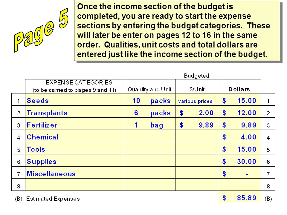 Once the income section of the budget is completed, you are ready to start the expense sections by entering the budget categories. These will later be enter on pages 12 to 16 in the same order. Qualities, unit costs and total dollars are entered just like the income section of the budget.