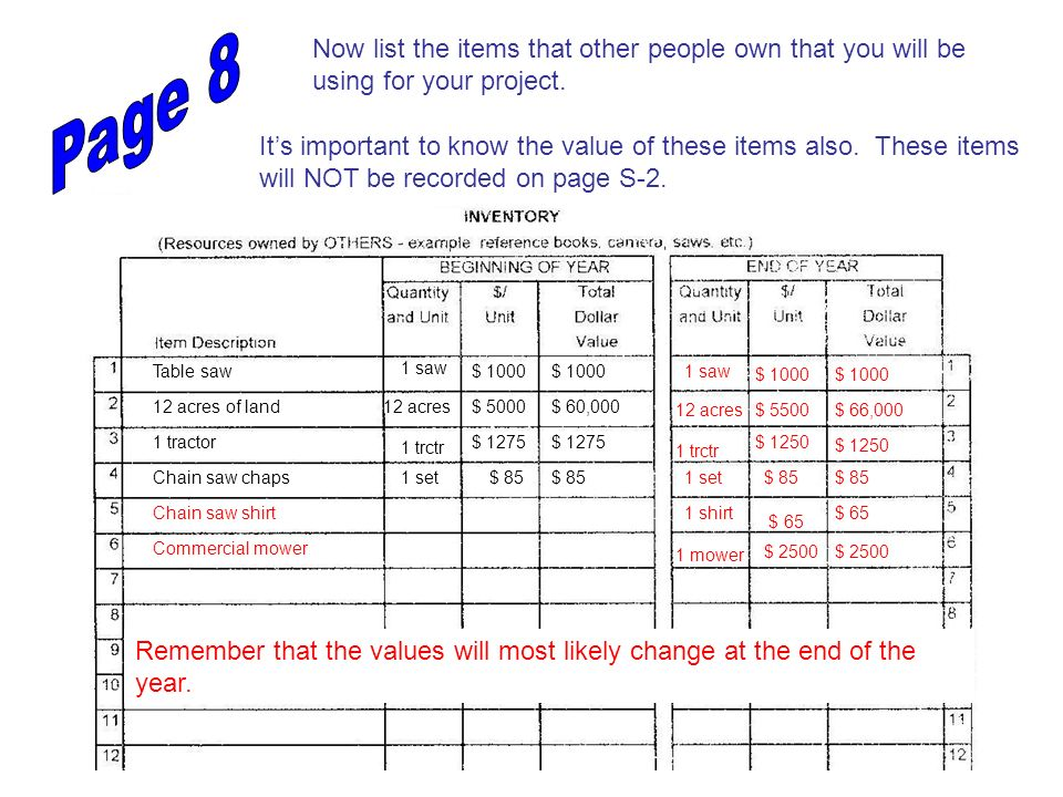 Page 8 Now list the items that other people own that you will be using for your project.