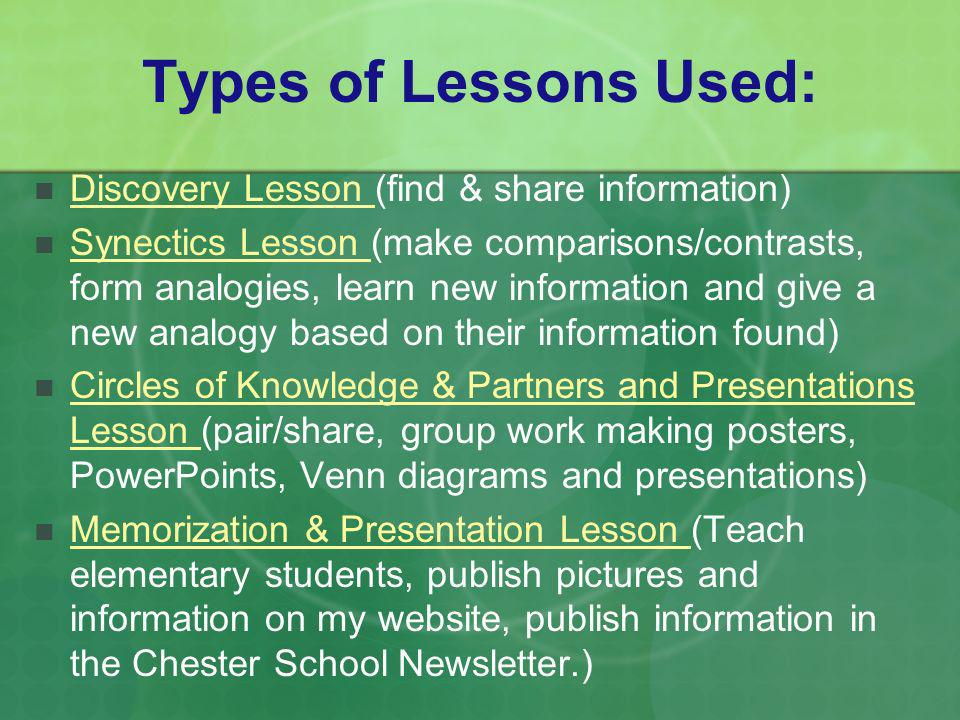 Types of Lessons Used: Discovery Lesson (find & share information)