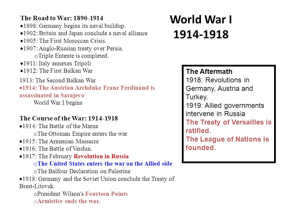 world war i and its aftermath pdf