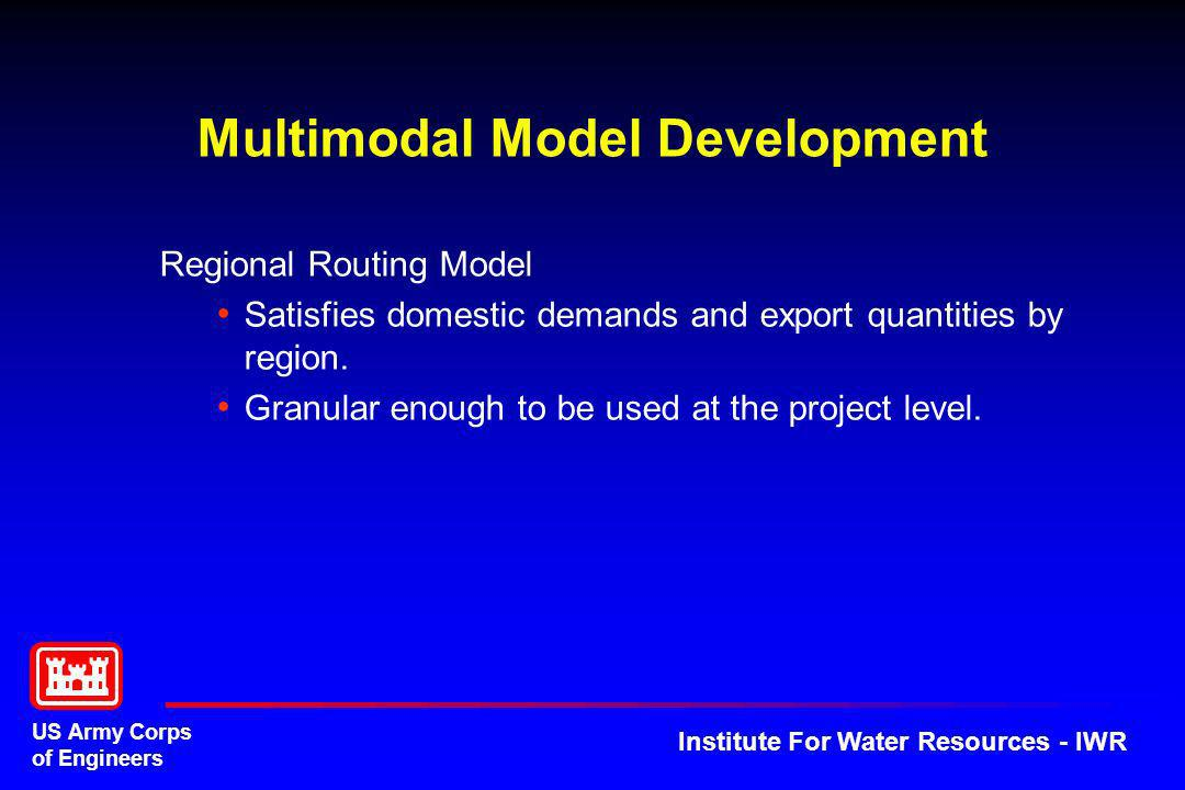 Multimodal Model Development