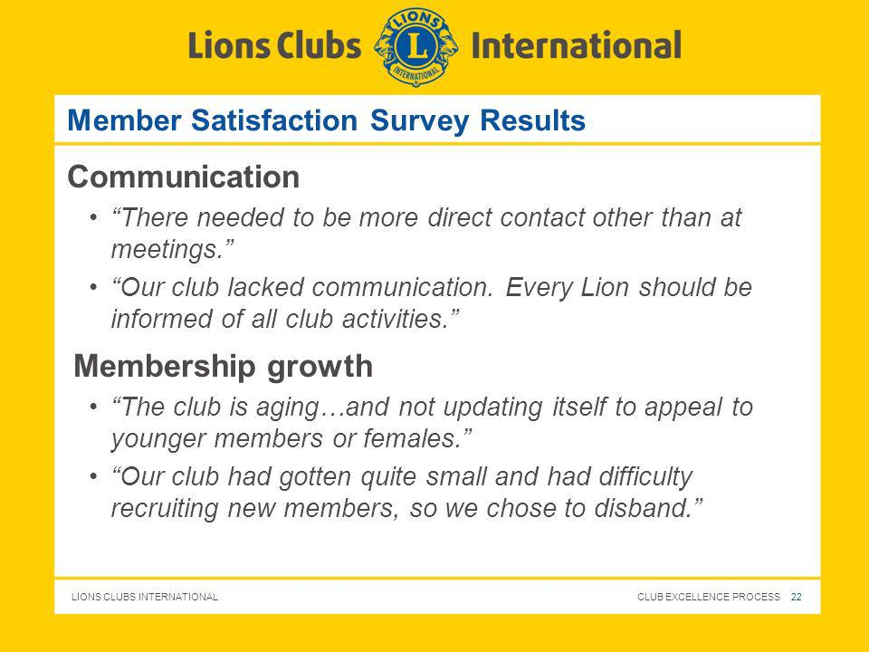 Member Satisfaction Survey Results