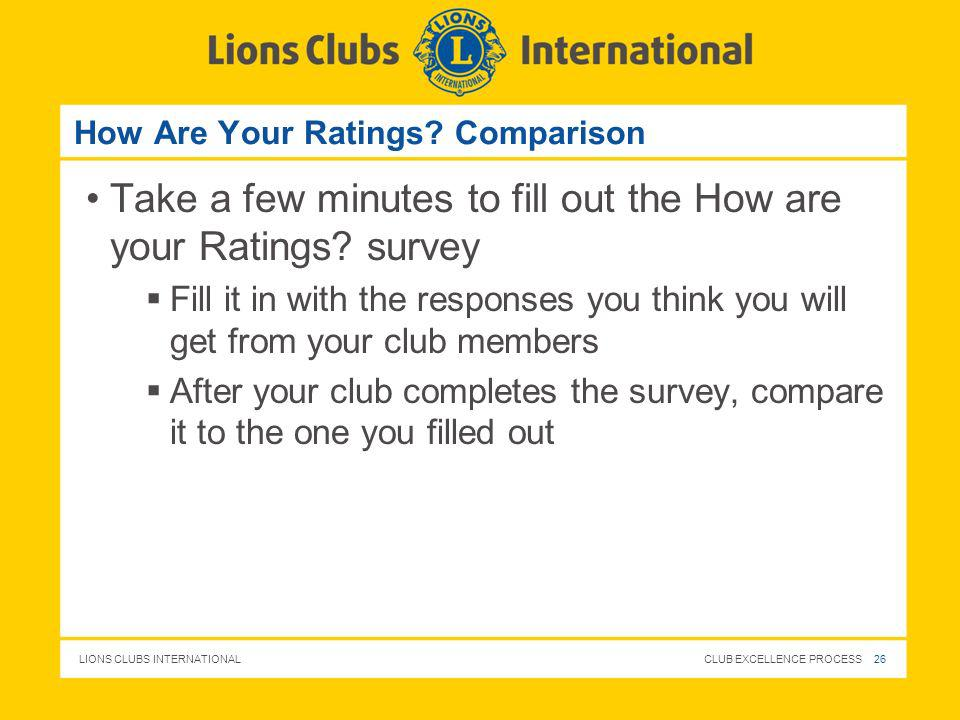 How Are Your Ratings Comparison