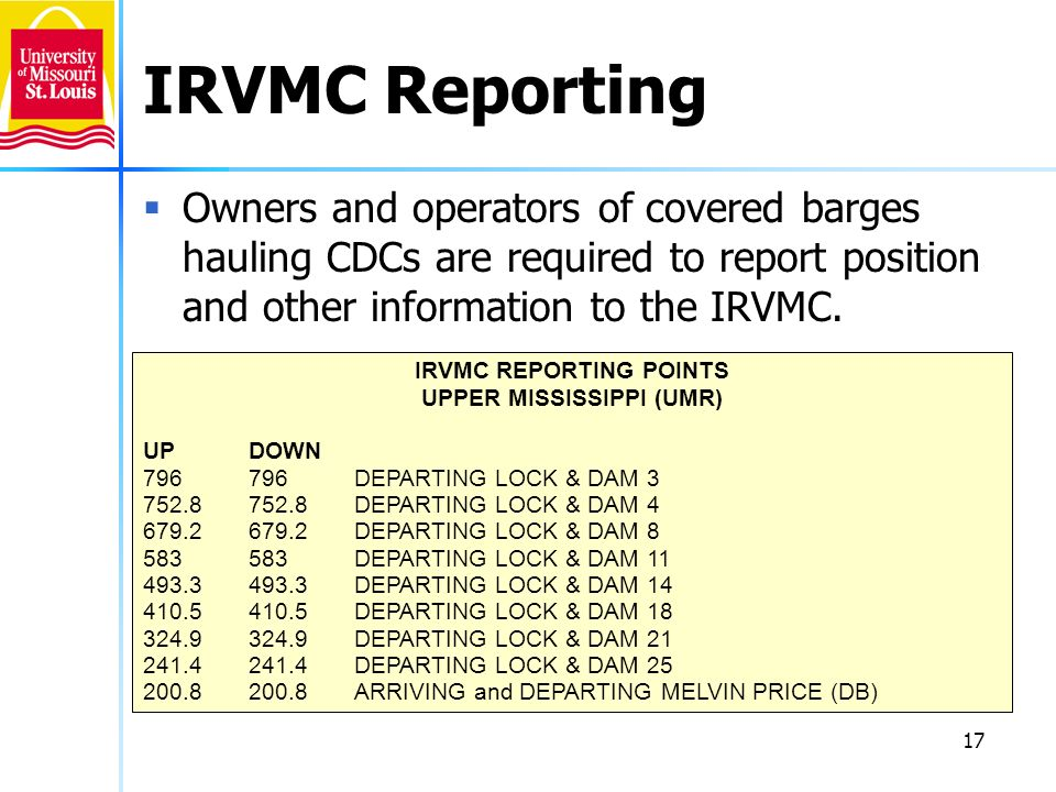 IRVMC REPORTING POINTS UPPER MISSISSIPPI (UMR)
