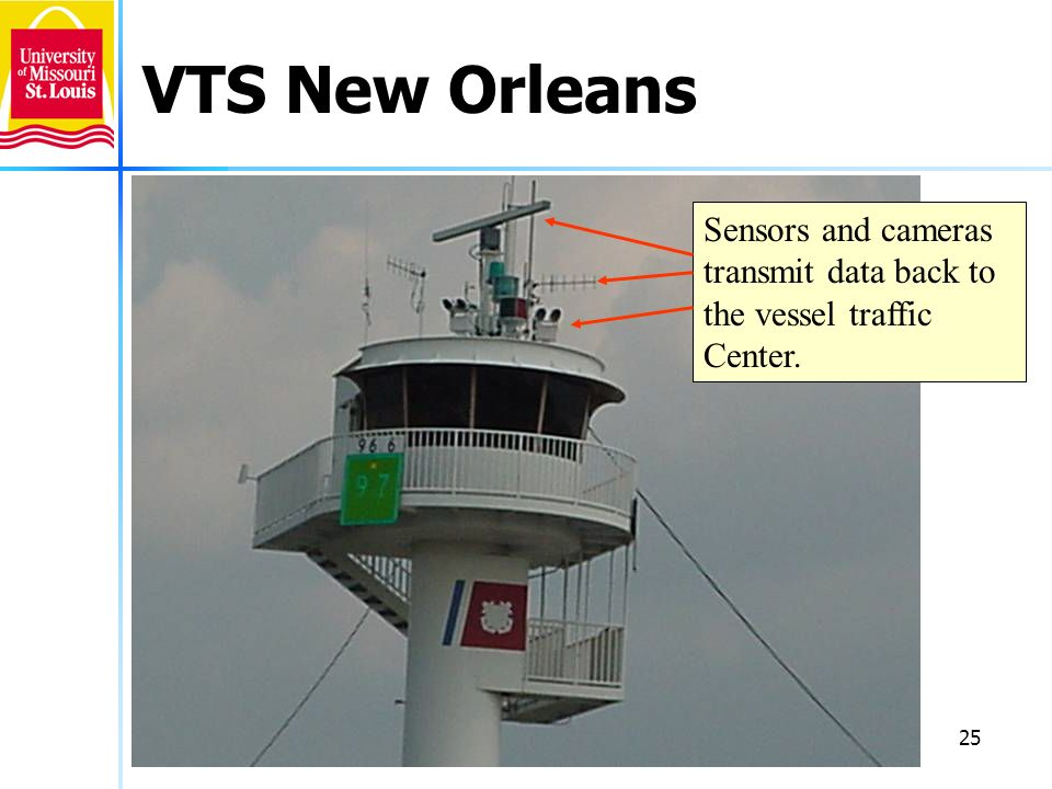 VTS New Orleans Sensors and cameras transmit data back to the vessel traffic Center.