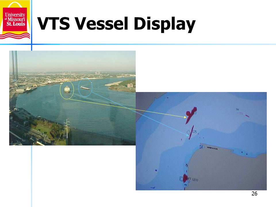 VTS Vessel Display