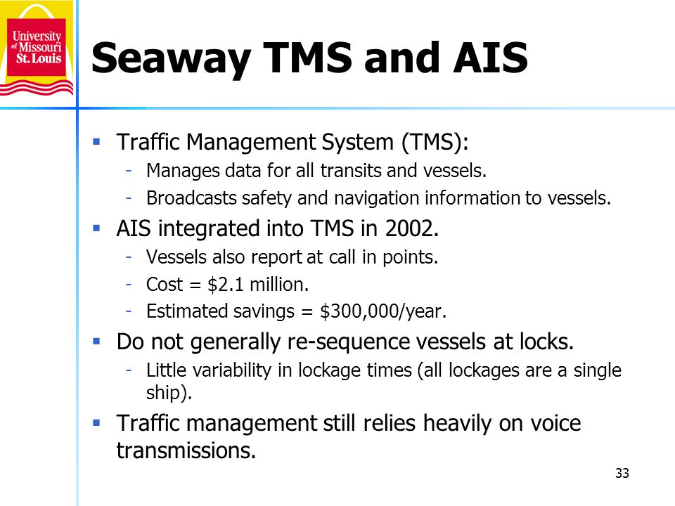 Seaway TMS and AIS Traffic Management System (TMS):