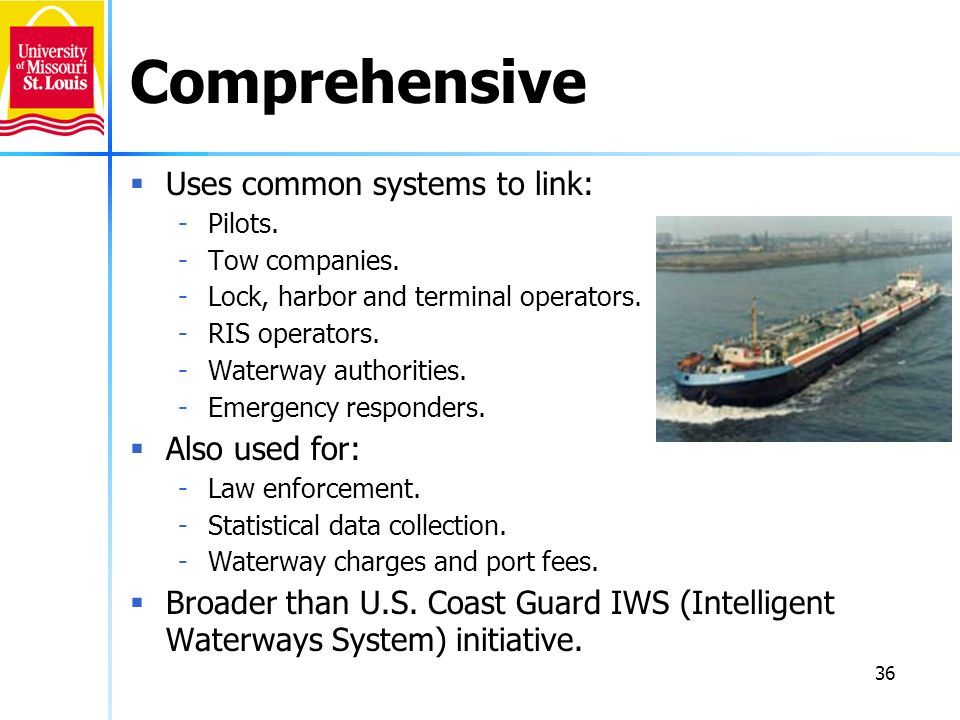 Comprehensive Uses common systems to link: Also used for: