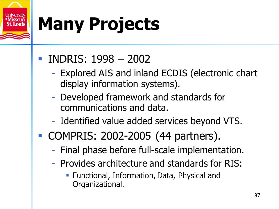 Many Projects INDRIS: 1998 – 2002 COMPRIS: 2002-2005 (44 partners).
