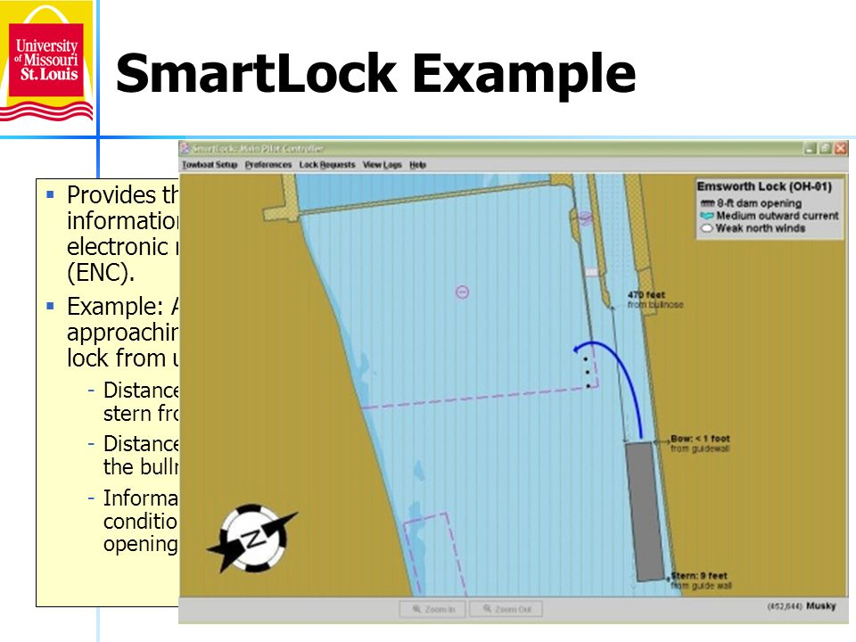 SmartLock Example Provides the pilot with information overlaid on an electronic navigation chart (ENC).