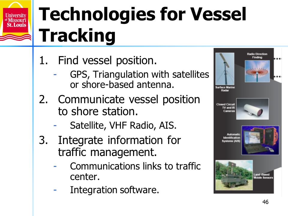 Technologies for Vessel Tracking
