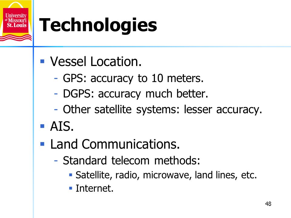 Technologies Vessel Location. AIS. Land Communications.