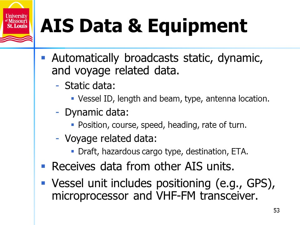 AIS Data & Equipment Automatically broadcasts static, dynamic, and voyage related data. Static data: