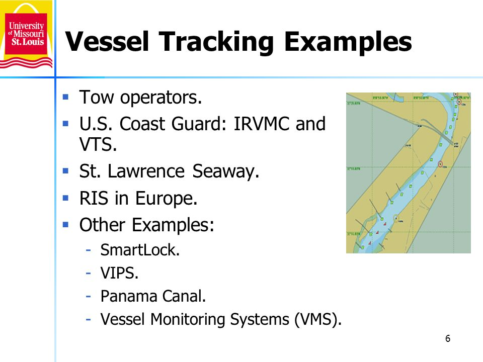 Vessel Tracking Examples