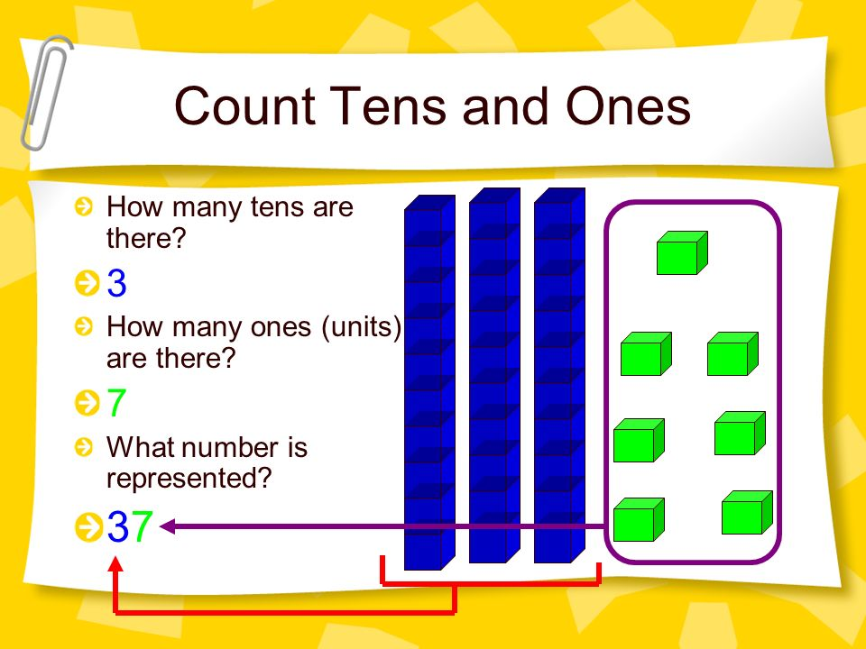 Count Tens and Ones 37 3 7 How many tens are there