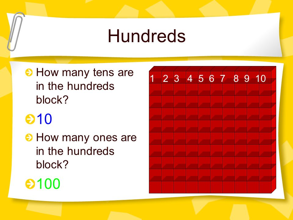 Hundreds How many tens are in the hundreds block