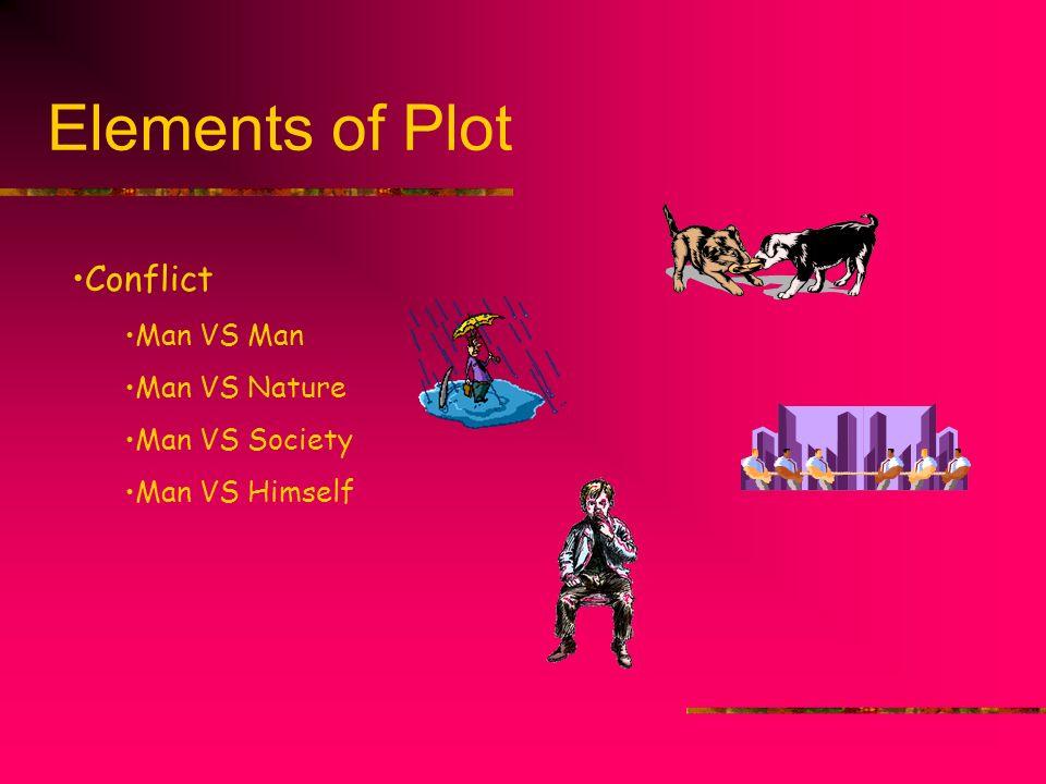 Elements of Plot Conflict Man VS Man Man VS Nature Man VS Society