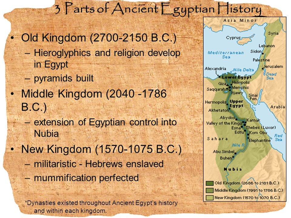 development of ancient egypt Stars played an important role in the development of the egyptian hieroglyphics, the writings of ancient egypt development of hieroglyphic writing.