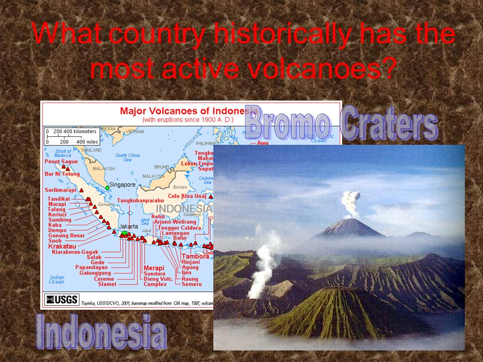What country historically has the most active volcanoes