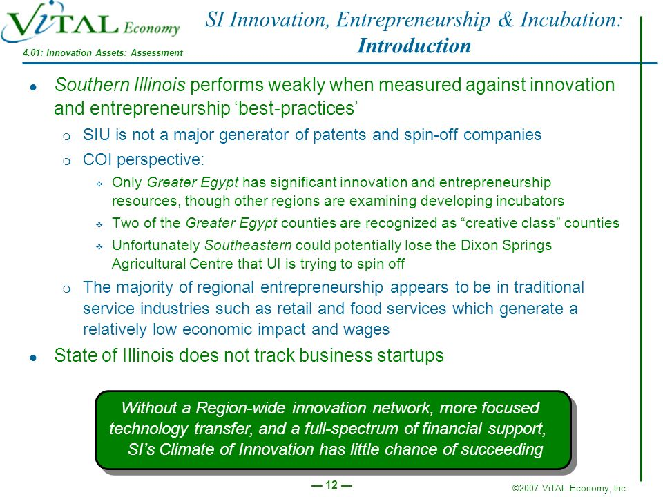 SI Innovation, Entrepreneurship & Incubation: Introduction