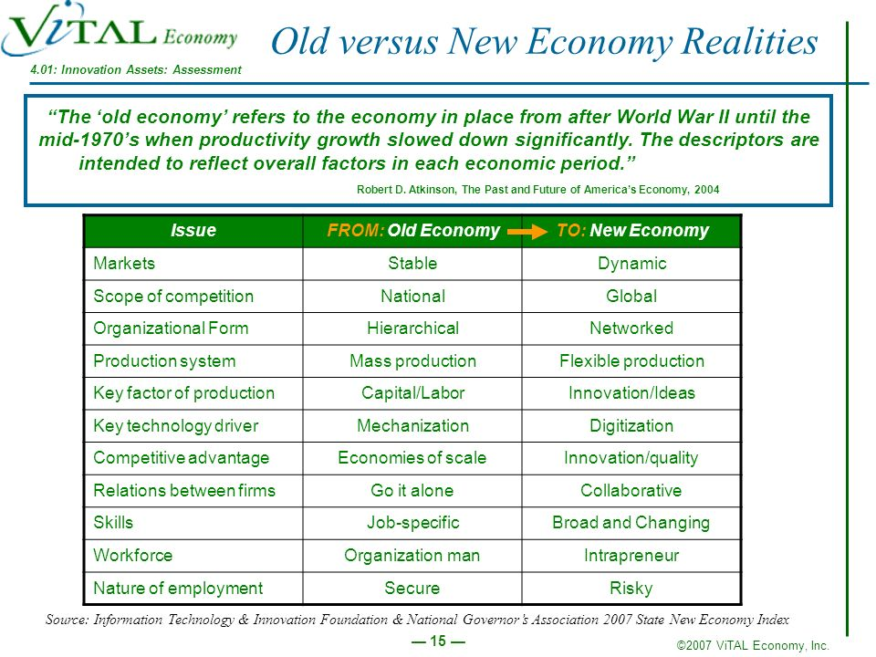 Old versus New Economy Realities
