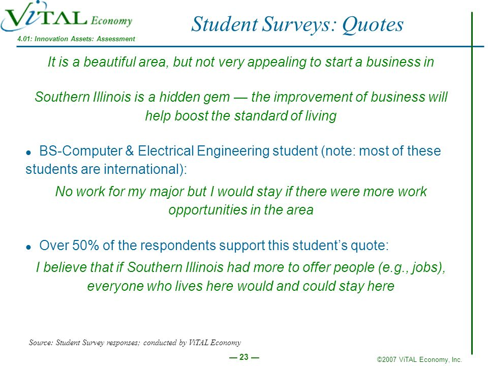 Student Surveys: Quotes