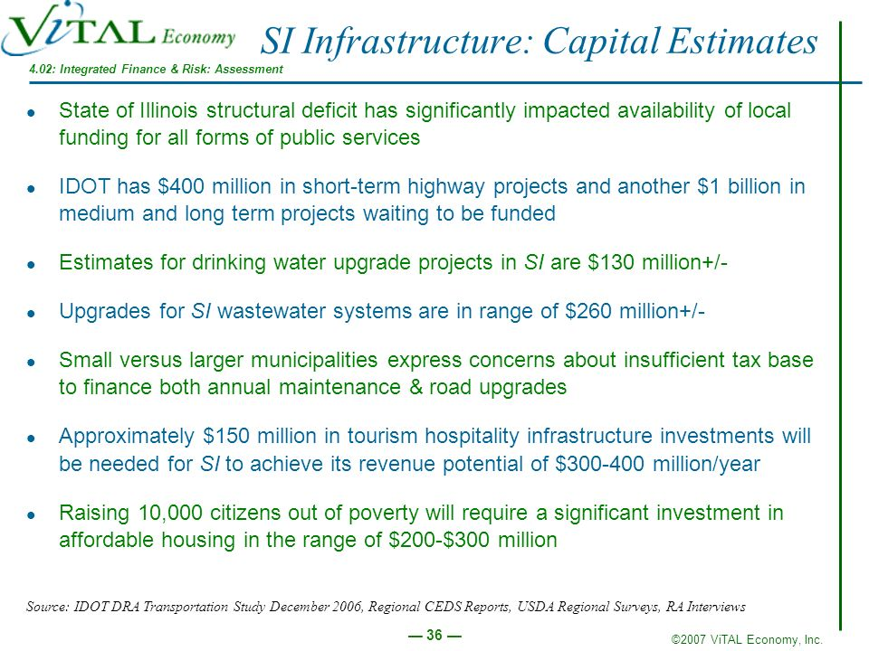 SI Infrastructure: Capital Estimates