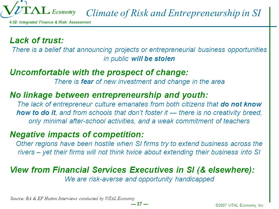 Climate of Risk and Entrepreneurship in SI