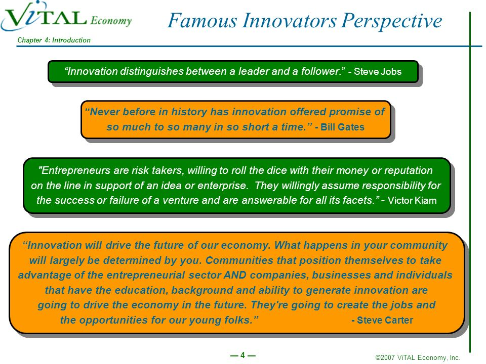 Famous Innovators Perspective