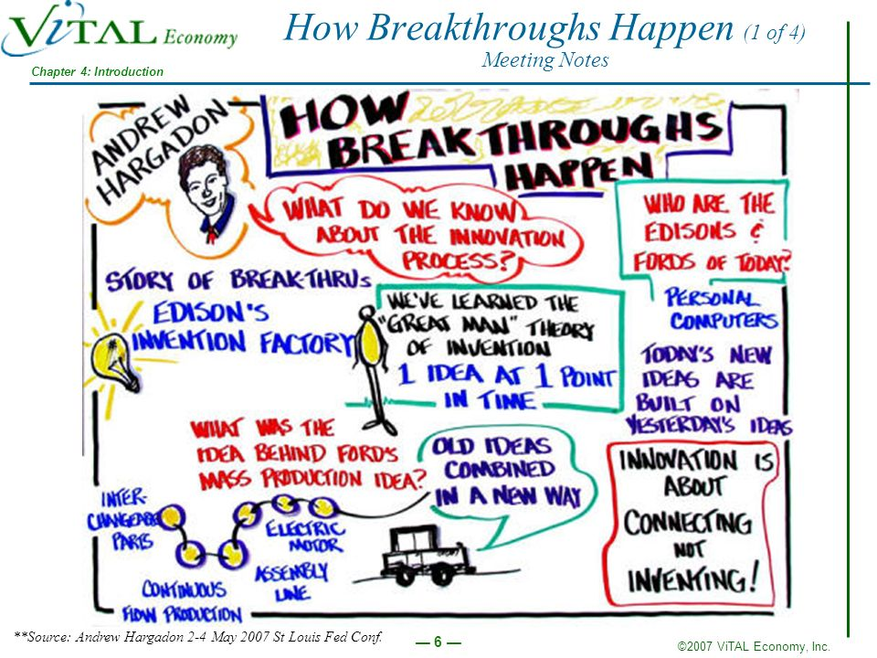 How Breakthroughs Happen (1 of 4) Meeting Notes
