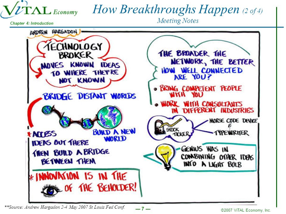 How Breakthroughs Happen (2 of 4) Meeting Notes