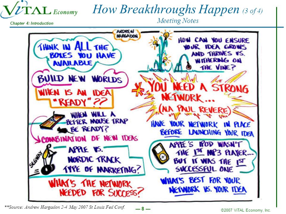 How Breakthroughs Happen (3 of 4) Meeting Notes