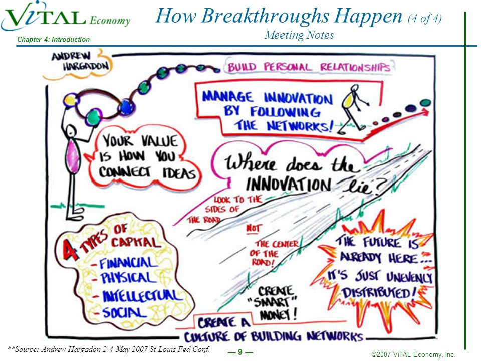 How Breakthroughs Happen (4 of 4) Meeting Notes