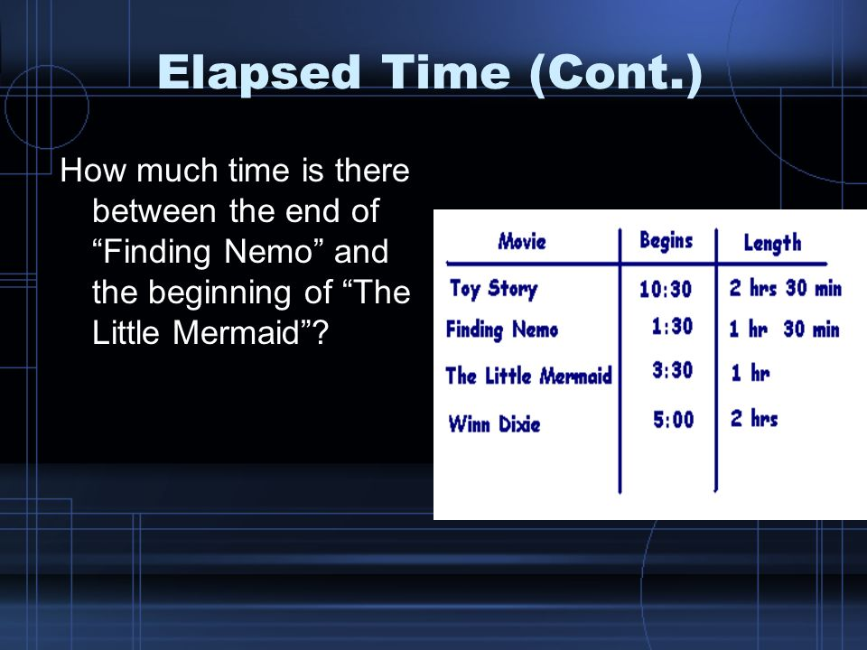 Elapsed Time (Cont.) How much time is there between the end of Finding Nemo and the beginning of The Little Mermaid