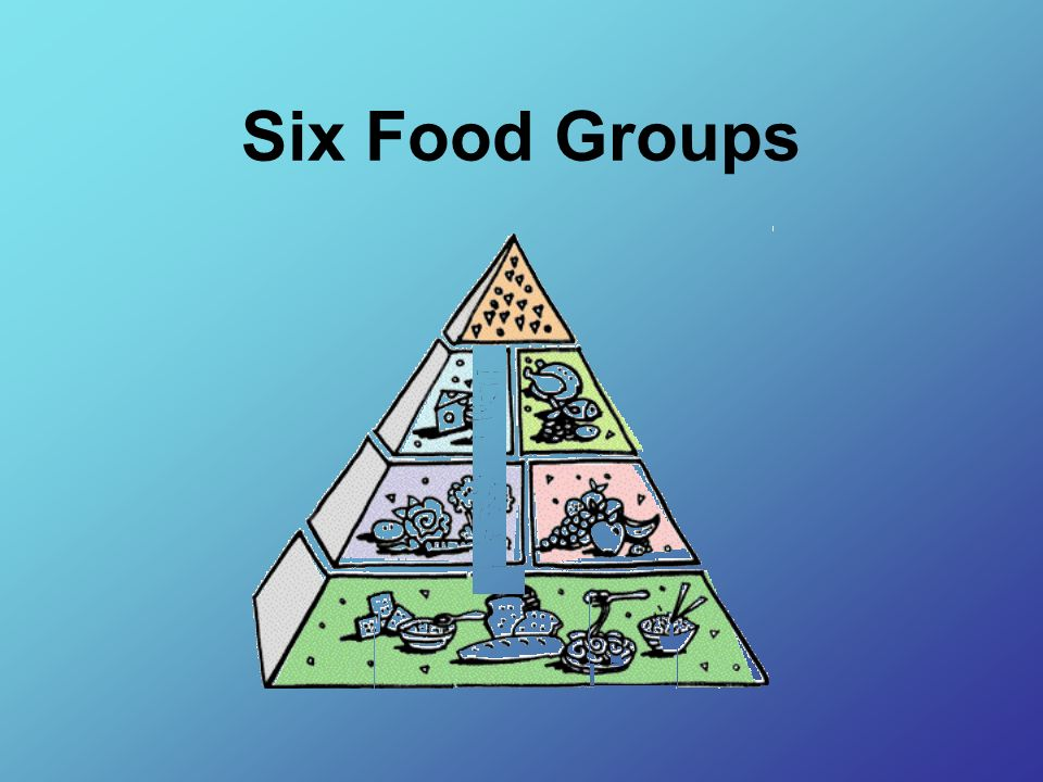 Six Food Groups As you can see there are SIX food groups in the food pyramid.