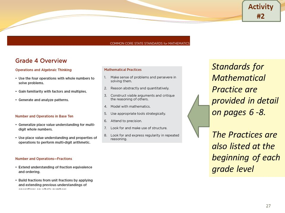 The Practices are also listed at the beginning of each grade level