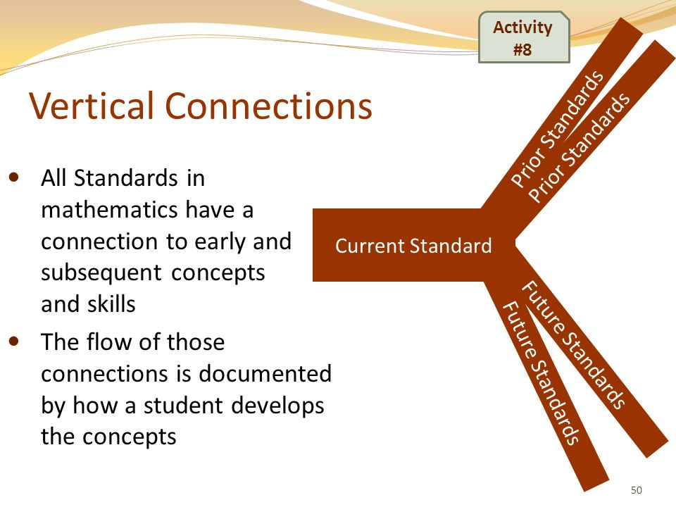 Activity #8 Vertical Connections. Prior Standards. Prior Standards.