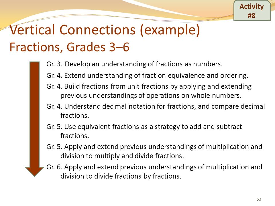Vertical Connections (example) Fractions, Grades 3–6