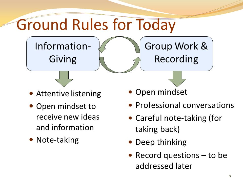 Ground Rules for Today Information-Giving Group Work & Recording